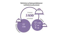 Infograafi työllstämisvaikutuksista