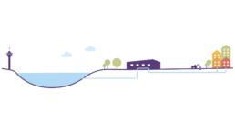 Infograafikuva veden hinnan muodostumisesta