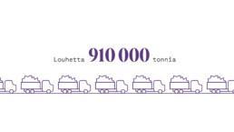 Keskuspuhdistamon työmailta tulee 910 000 tonnia louhetta.
